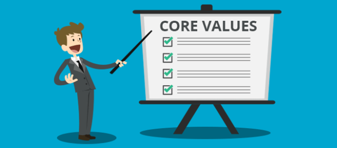 Core Values of your Business